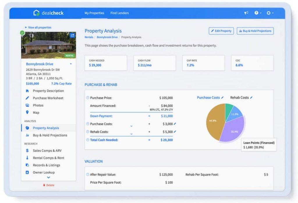 Dealcheck Property Analysis